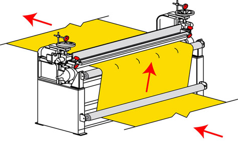 roll coater machine